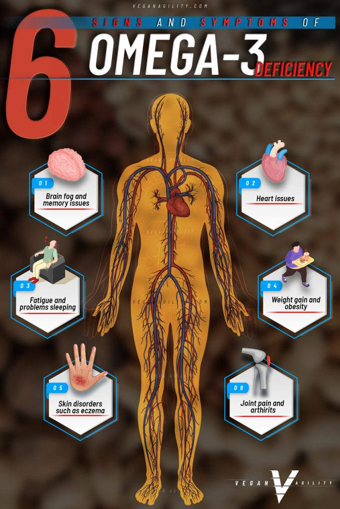 signs of omega 3 deficiency